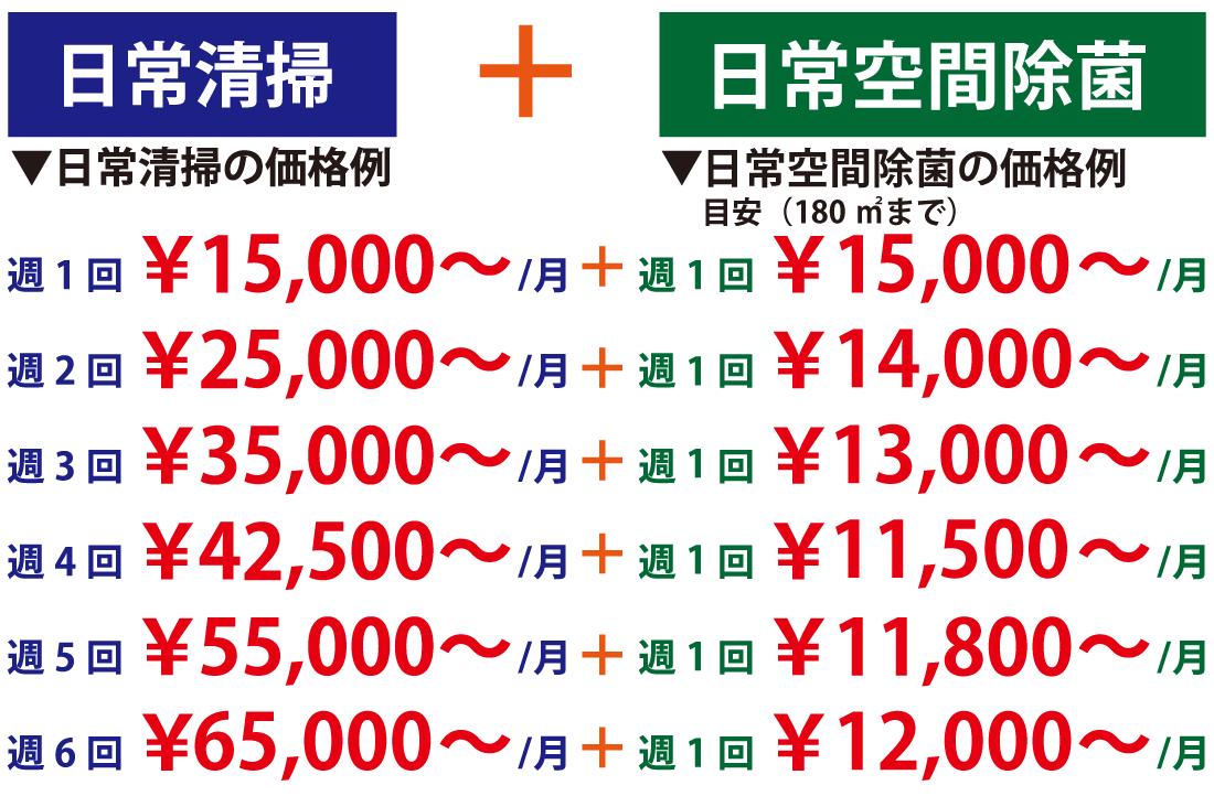 日常清掃+空間除菌サービスの価格例